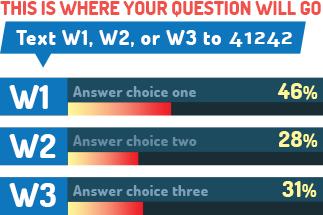 voting-surveys-polls
